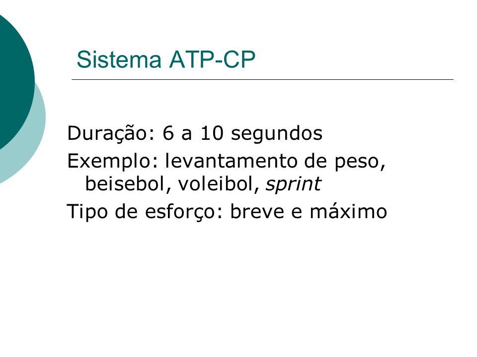 Sistema ATP-CP Duração: 6 a 10 segundos Exemplo: levantamento de peso, beisebol, voleibol, sprint Tipo de esforço: breve e máximo