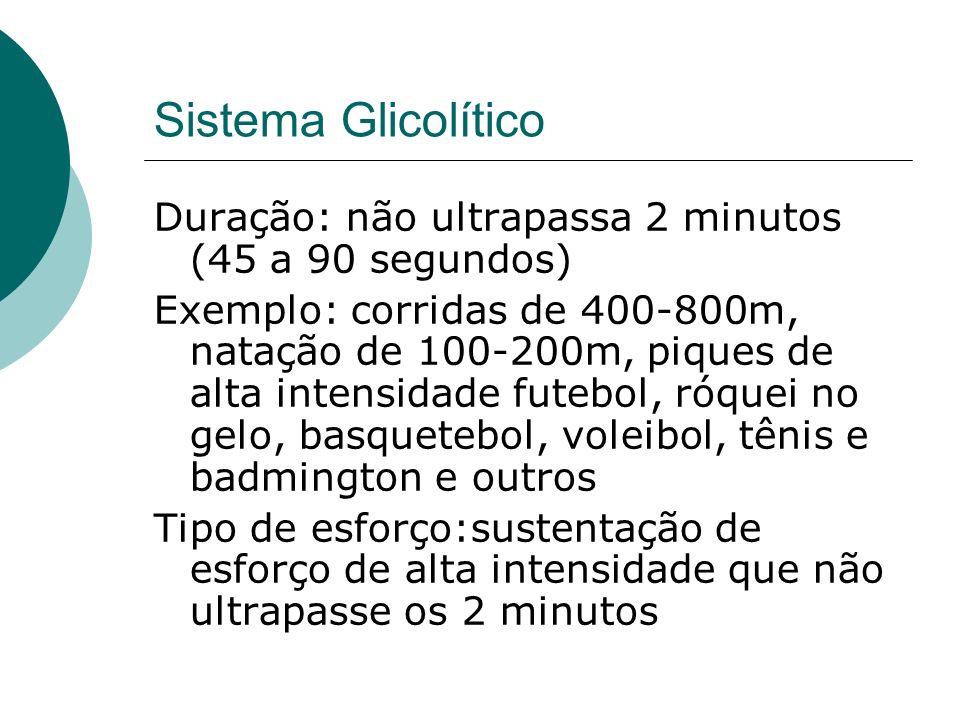 Sistema Glicolítico Duração: não ultrapassa 2 minutos (45 a 90 segundos) Exemplo: corridas de 400-800m, natação de 100-200m, piques de alta intensidad