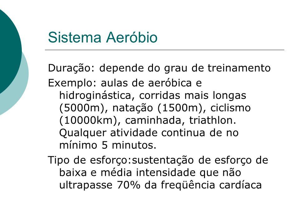 Sistema Aeróbio Duração: depende do grau de treinamento Exemplo: aulas de aeróbica e hidroginástica, corridas mais longas (5000m), natação (1500m), ci