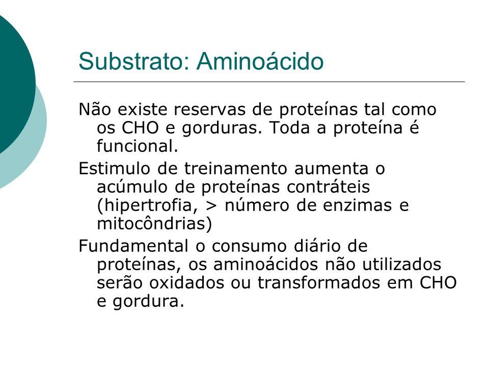 Substrato: Aminoácido Não existe reservas de proteínas tal como os CHO e gorduras. Toda a proteína é funcional. Estimulo de treinamento aumenta o acúm