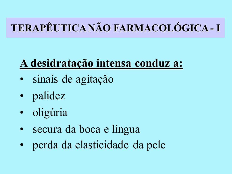 A desidratação intensa conduz a: sinais de agitação palidez oligúria secura da boca e língua perda da elasticidade da pele TERAPÊUTICA NÃO FARMACOLÓGICA - I