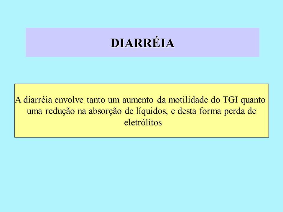 DIARRÉIA A diarréia envolve tanto um aumento da motilidade do TGI quanto uma redução na absorção de líquidos, e desta forma perda de eletrólitos