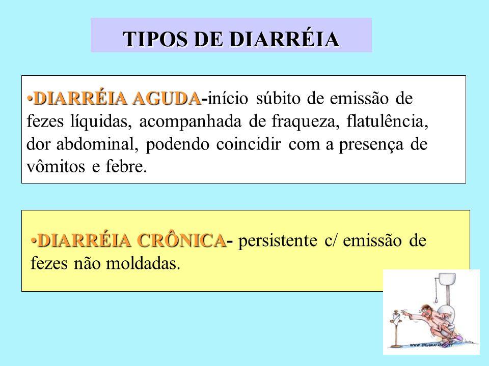 TIPOS DE DIARRÉIA DIARRÉIA AGUDA-DIARRÉIA AGUDA-início súbito de emissão de fezes líquidas, acompanhada de fraqueza, flatulência, dor abdominal, podendo coincidir com a presença de vômitos e febre.