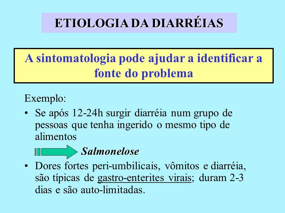 ETIOLOGIA DA DIARRÉIAS Exemplo: Se após 12-24h surgir diarréia num grupo de pessoas que tenha ingerido o mesmo tipo de alimentosSalmonelose Dores fortes peri-umbilicais, vômitos e diarréia, são típicas de gastro-enterites virais; duram 2-3 dias e são auto-limitadas.