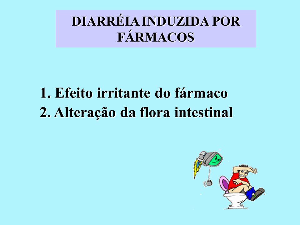 DIARRÉIA INDUZIDA POR FÁRMACOS 1. Efeito irritante do fármaco 2. Alteração da flora intestinal