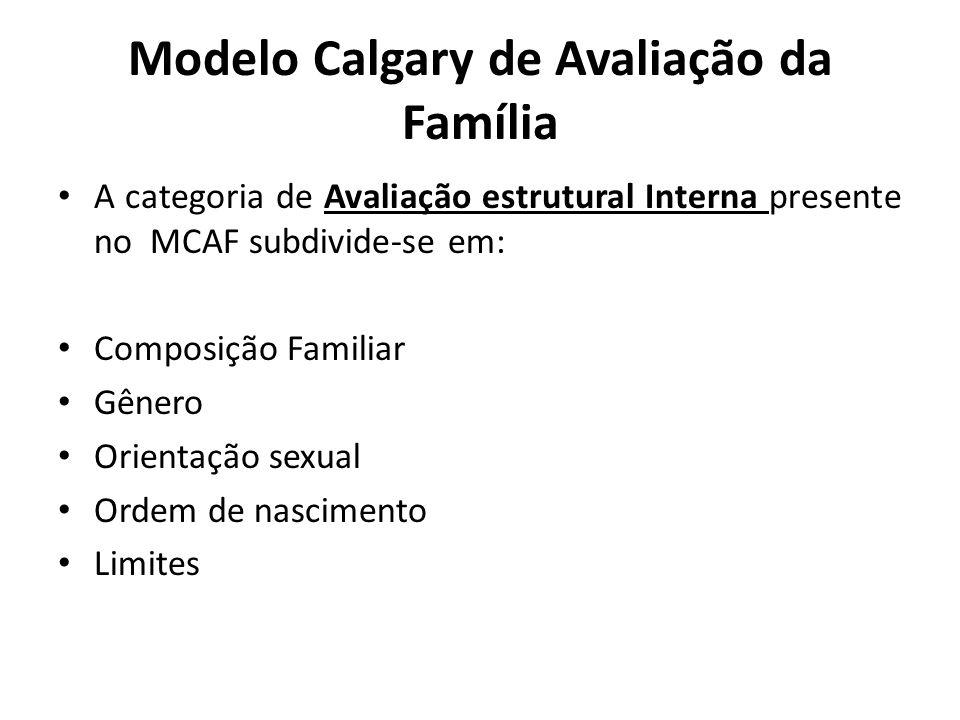 Modelo Calgary de Avaliação da Família A categoria de Avaliação estrutural Interna presente no MCAF subdivide-se em: Composição Familiar Gênero Orient