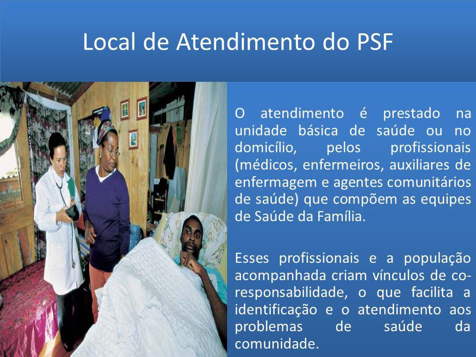 Local de Atendimento do PSF O atendimento é prestado na unidade básica de saúde ou no domicílio, pelos profissionais (médicos, enfermeiros, auxiliares