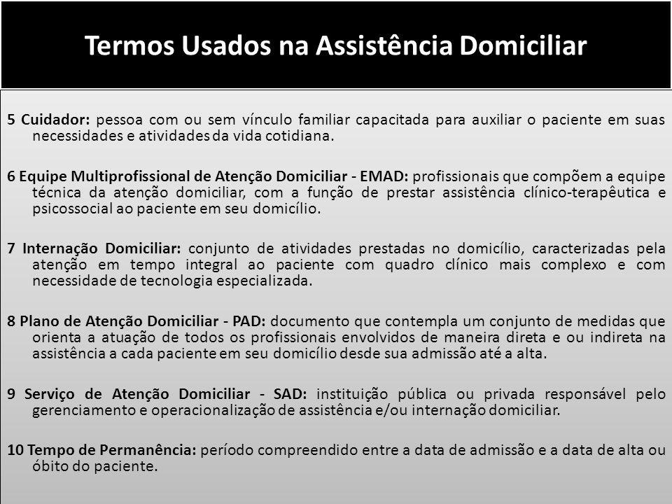 Termos Usados na Assistência Domiciliar 5 Cuidador: pessoa com ou sem vínculo familiar capacitada para auxiliar o paciente em suas necessidades e ativ