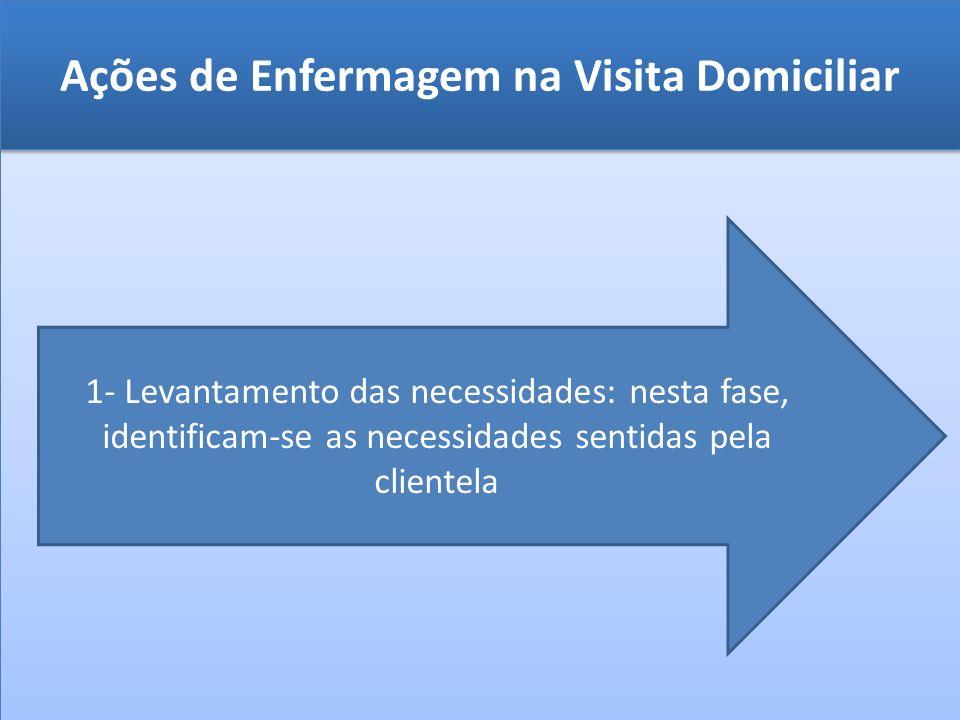 1- Levantamento das necessidades: nesta fase, identificam-se as necessidades sentidas pela clientela Ações de Enfermagem na Visita Domiciliar