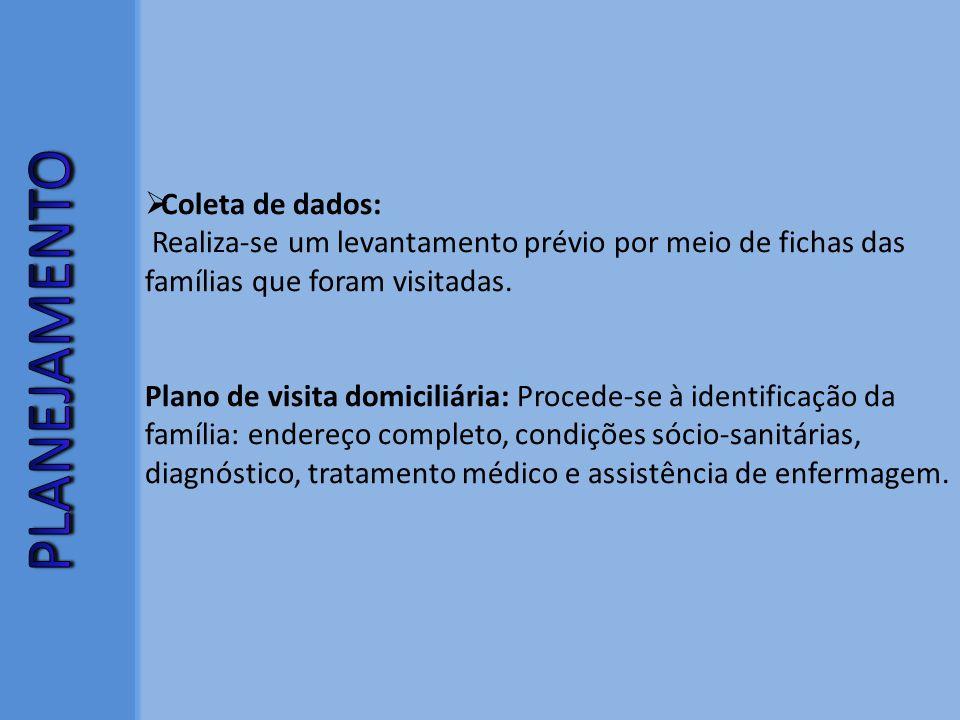 Coleta de dados: Realiza-se um levantamento prévio por meio de fichas das famílias que foram visitadas. Plano de visita domiciliária: Procede-se à ide