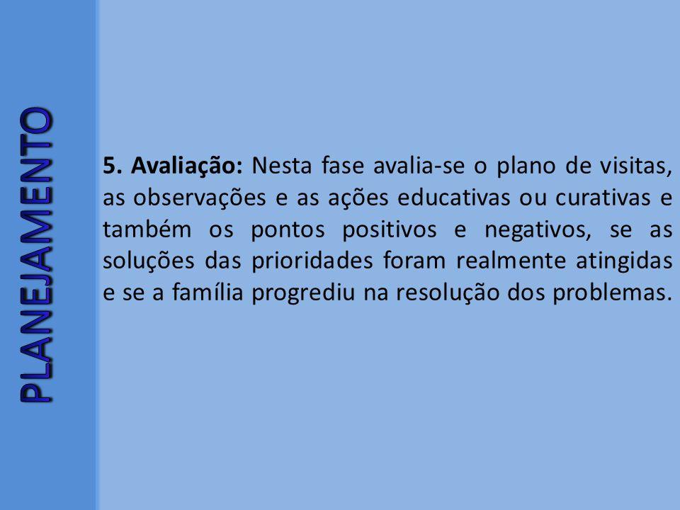 5. Avaliação: Nesta fase avalia-se o plano de visitas, as observações e as ações educativas ou curativas e também os pontos positivos e negativos, se