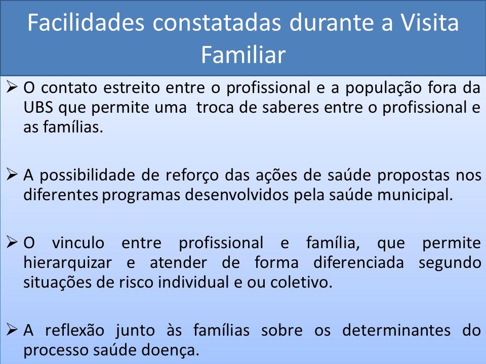 Facilidades constatadas durante a Visita Familiar O contato estreito entre o profissional e a população fora da UBS que permite uma troca de saberes e