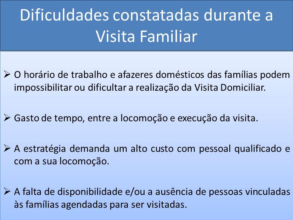 Dificuldades constatadas durante a Visita Familiar O horário de trabalho e afazeres domésticos das famílias podem impossibilitar ou dificultar a reali