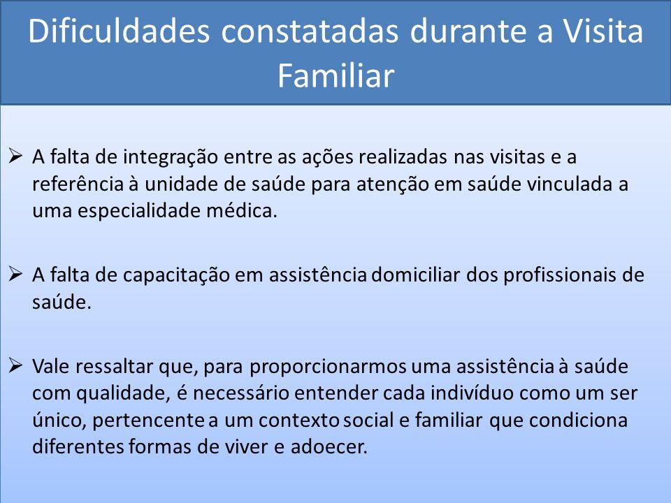 Dificuldades constatadas durante a Visita Familiar A falta de integração entre as ações realizadas nas visitas e a referência à unidade de saúde para