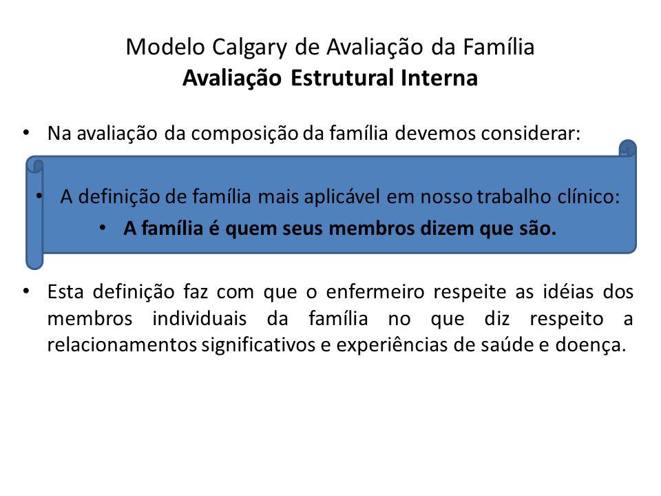 Modelo Calgary de Avaliação da Família Avaliação Estrutural Interna Na avaliação da composição da família devemos considerar: A definição de família m