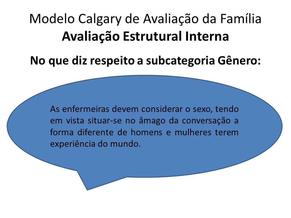 Modelo Calgary de Avaliação da Família Avaliação Estrutural Interna No que diz respeito a subcategoria Gênero: As enfermeiras devem considerar o sexo,