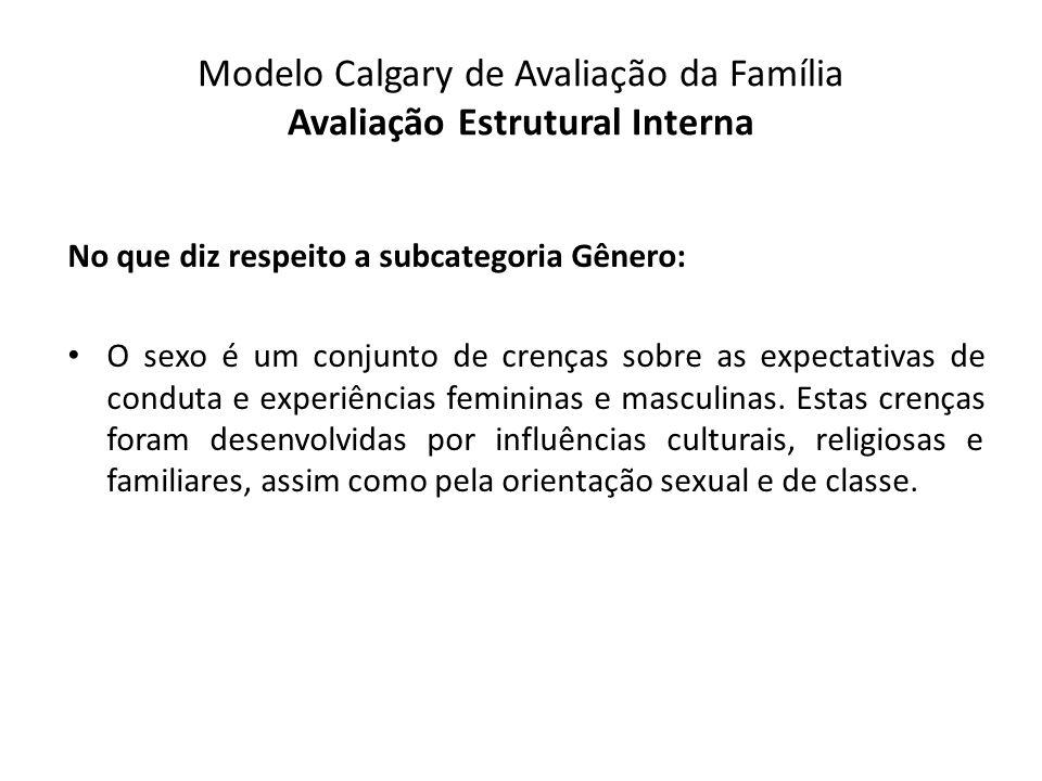Modelo Calgary de Avaliação da Família Avaliação Estrutural Interna No que diz respeito a subcategoria Gênero: O sexo é um conjunto de crenças sobre a
