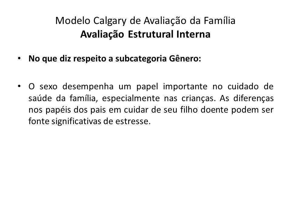 Modelo Calgary de Avaliação da Família Avaliação Estrutural Interna No que diz respeito a subcategoria Gênero: O sexo desempenha um papel importante n