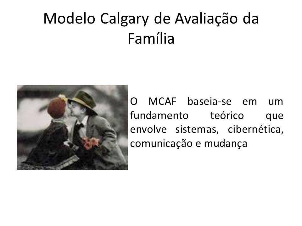 Modelo Calgary de Avaliação da Família O MCAF baseia-se em um fundamento teórico que envolve sistemas, cibernética, comunicação e mudança