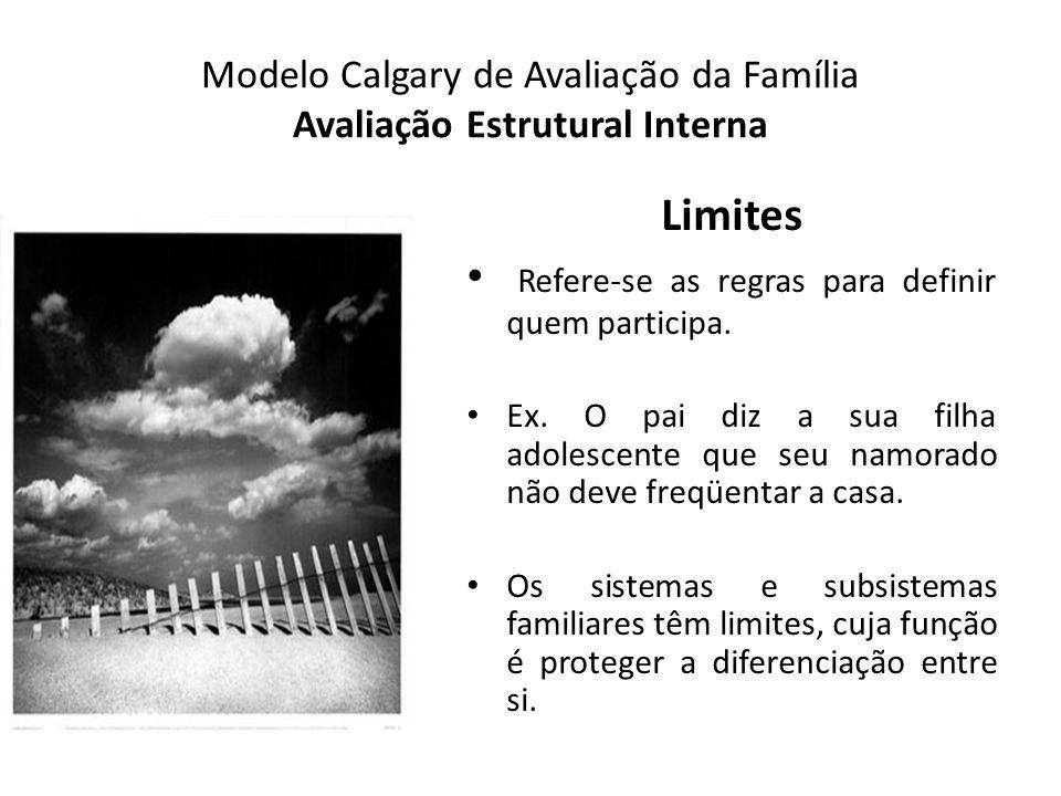 Modelo Calgary de Avaliação da Família Avaliação Estrutural Interna Limites Refere-se as regras para definir quem participa. Ex. O pai diz a sua filha
