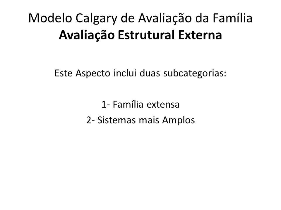 Modelo Calgary de Avaliação da Família Avaliação Estrutural Externa Este Aspecto inclui duas subcategorias: 1- Família extensa 2- Sistemas mais Amplos