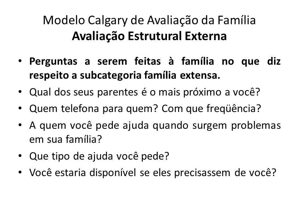 Modelo Calgary de Avaliação da Família Avaliação Estrutural Externa Perguntas a serem feitas à família no que diz respeito a subcategoria família exte