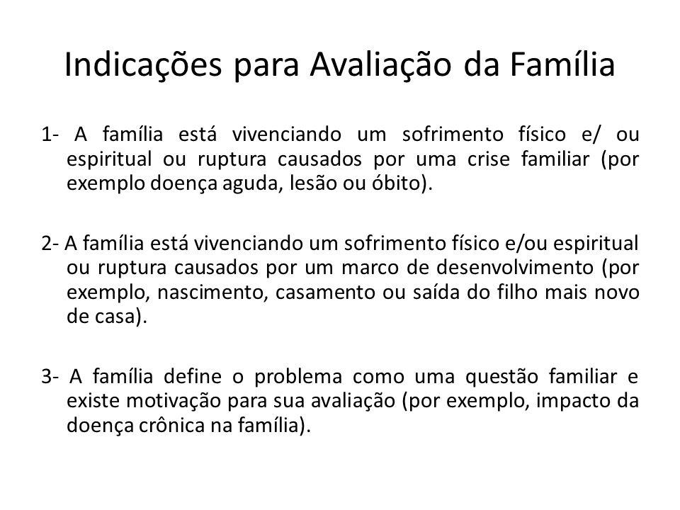 Indicações para Avaliação da Família 1- A família está vivenciando um sofrimento físico e/ ou espiritual ou ruptura causados por uma crise familiar (p