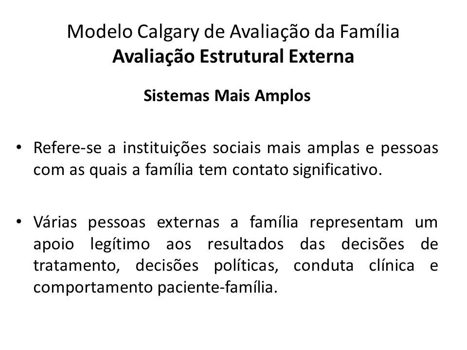Modelo Calgary de Avaliação da Família Avaliação Estrutural Externa Sistemas Mais Amplos Refere-se a instituições sociais mais amplas e pessoas com as