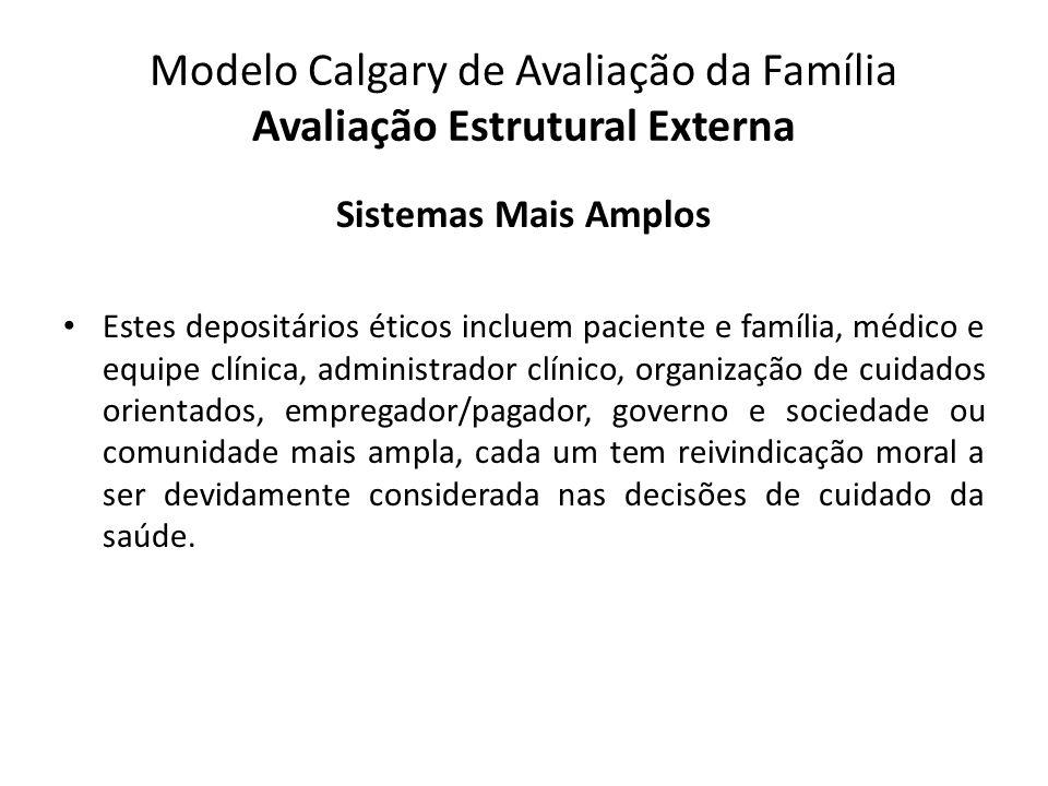 Modelo Calgary de Avaliação da Família Avaliação Estrutural Externa Sistemas Mais Amplos Estes depositários éticos incluem paciente e família, médico