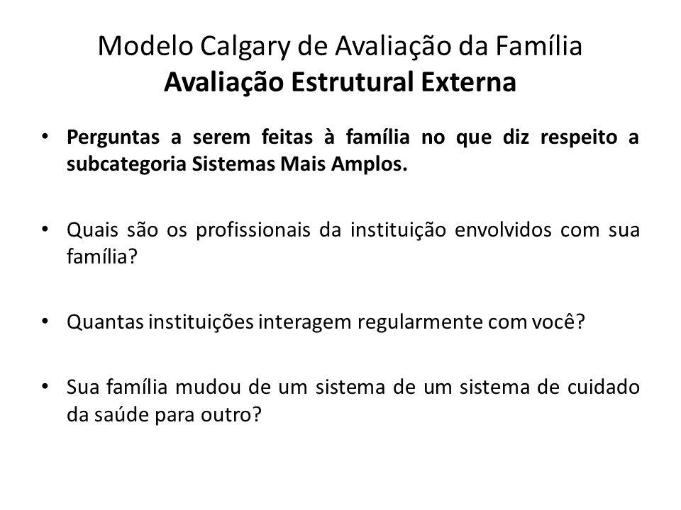 Modelo Calgary de Avaliação da Família Avaliação Estrutural Externa Perguntas a serem feitas à família no que diz respeito a subcategoria Sistemas Mai