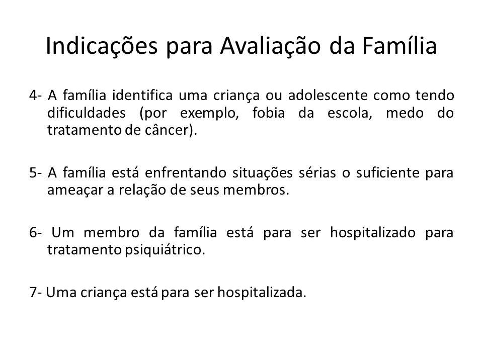 Indicações para Avaliação da Família 4- A família identifica uma criança ou adolescente como tendo dificuldades (por exemplo, fobia da escola, medo do