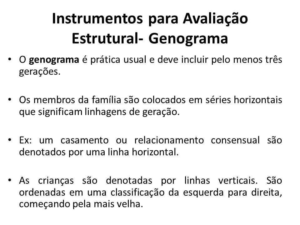 Instrumentos para Avaliação Estrutural- Genograma O genograma é prática usual e deve incluir pelo menos três gerações. Os membros da família são coloc