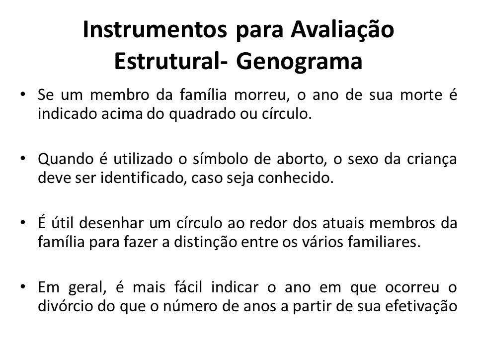 Instrumentos para Avaliação Estrutural- Genograma Se um membro da família morreu, o ano de sua morte é indicado acima do quadrado ou círculo. Quando é