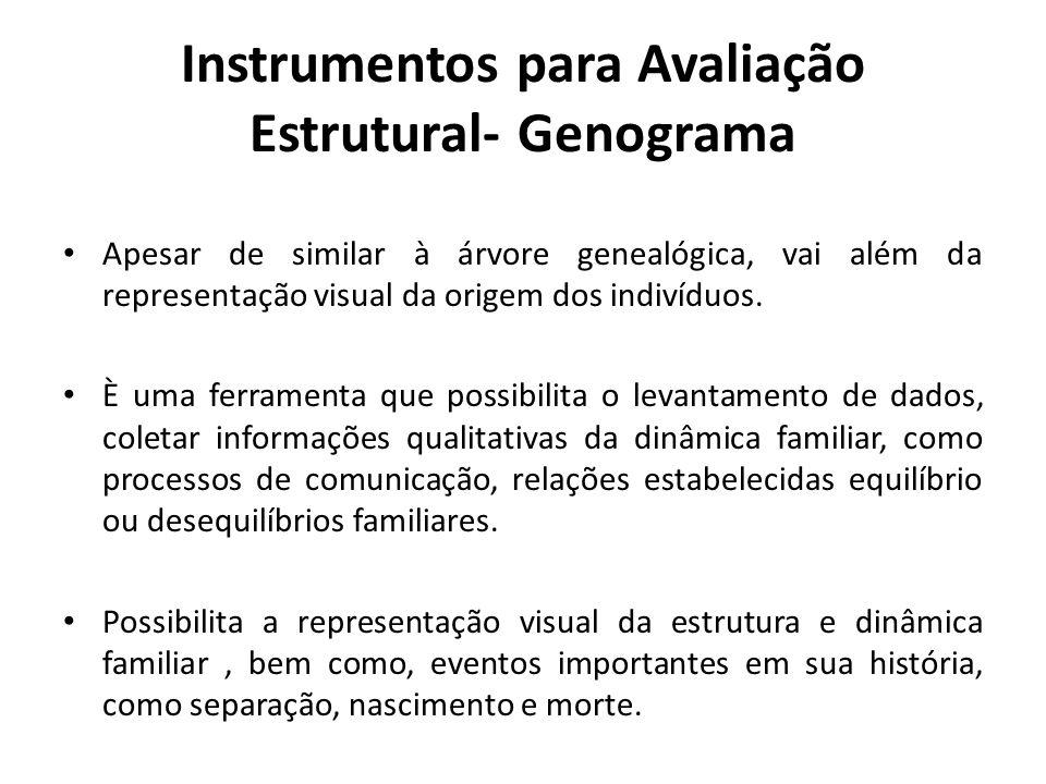 Instrumentos para Avaliação Estrutural- Genograma Apesar de similar à árvore genealógica, vai além da representação visual da origem dos indivíduos. È