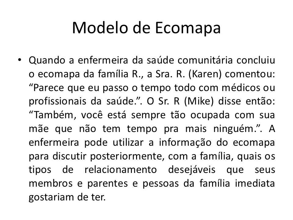 Modelo de Ecomapa Quando a enfermeira da saúde comunitária concluiu o ecomapa da família R., a Sra. R. (Karen) comentou: Parece que eu passo o tempo t