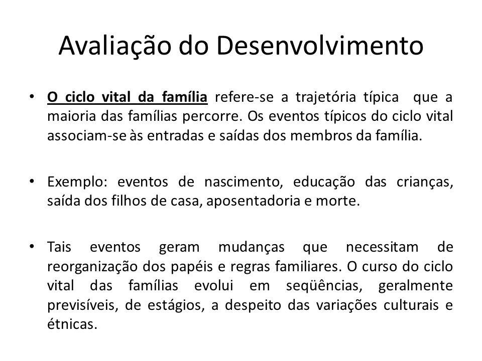 Avaliação do Desenvolvimento O ciclo vital da família refere-se a trajetória típica que a maioria das famílias percorre. Os eventos típicos do ciclo v