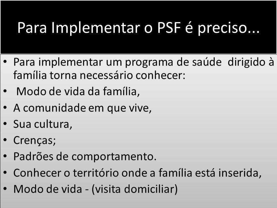 Para Implementar o PSF é preciso... Para implementar um programa de saúde dirigido à família torna necessário conhecer: Modo de vida da família, A com
