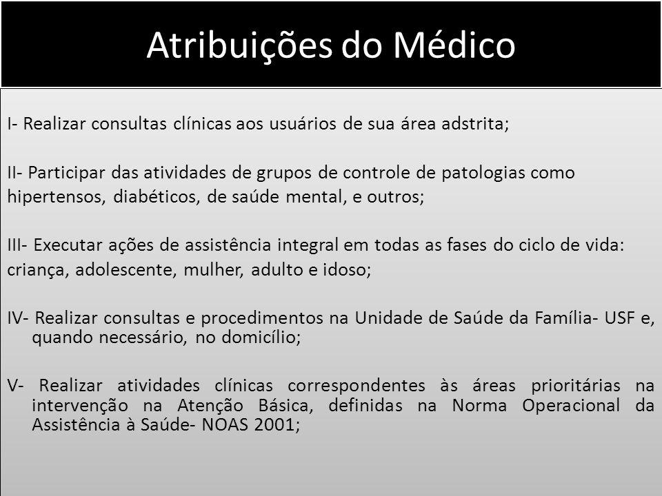 Atribuições do Médico I- Realizar consultas clínicas aos usuários de sua área adstrita; II- Participar das atividades de grupos de controle de patolog