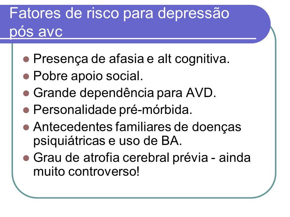 Fatores de risco para depressão pós avc Presença de afasia e alt cognitiva. Pobre apoio social. Grande dependência para AVD. Personalidade pré-mórbida