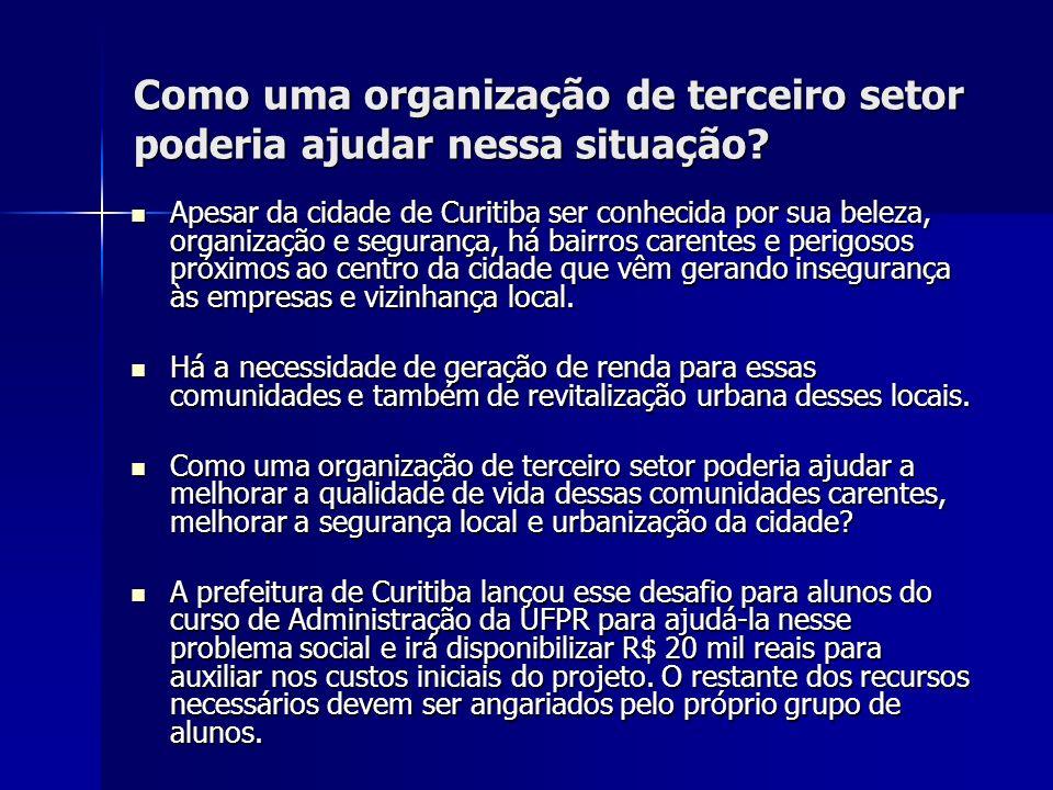 Como uma organização de terceiro setor poderia ajudar nessa situação? Apesar da cidade de Curitiba ser conhecida por sua beleza, organização e seguran