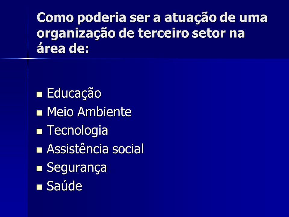 Como poderia ser a atuação de uma organização de terceiro setor na área de: Educação Educação Meio Ambiente Meio Ambiente Tecnologia Tecnologia Assist