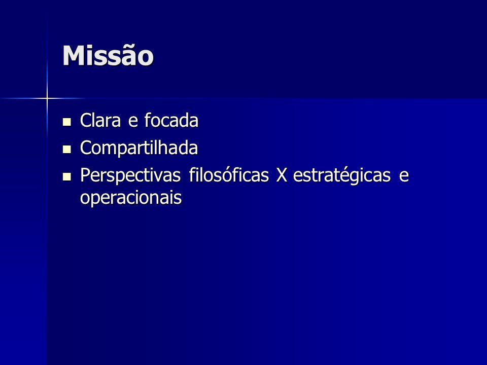 Missão Clara e focada Clara e focada Compartilhada Compartilhada Perspectivas filosóficas X estratégicas e operacionais Perspectivas filosóficas X est