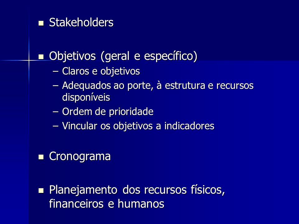 Stakeholders Stakeholders Objetivos (geral e específico) Objetivos (geral e específico) –Claros e objetivos –Adequados ao porte, à estrutura e recurso