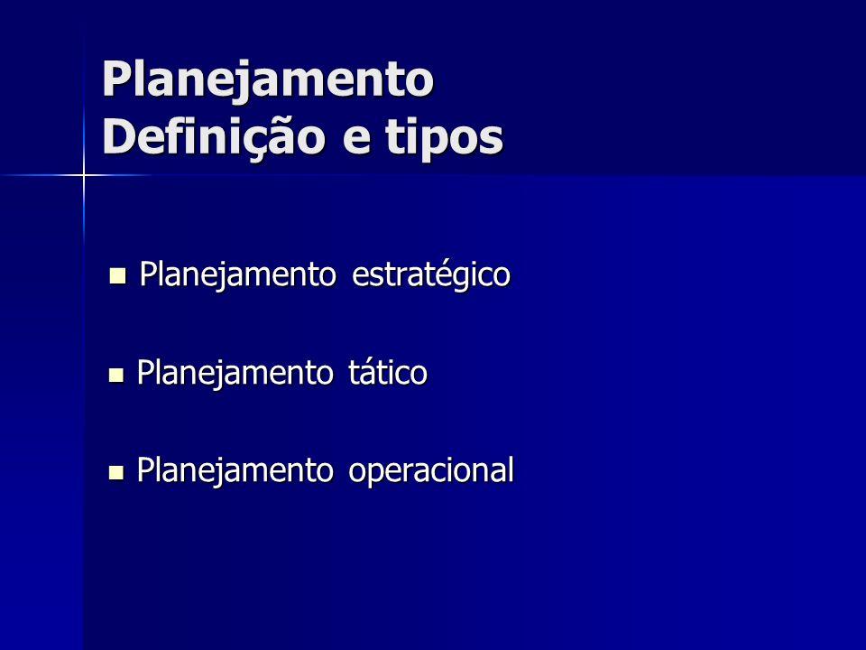 Planejamento Definição e tipos Planejamento estratégico Planejamento estratégico Planejamento tático Planejamento tático Planejamento operacional Plan