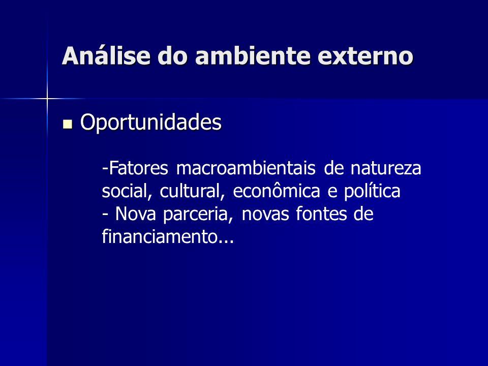 Análise do ambiente externo Oportunidades Oportunidades -Fatores macroambientais de natureza social, cultural, econômica e política - Nova parceria, n
