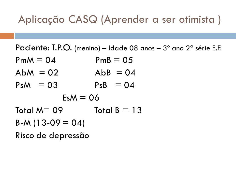 Aplicação CASQ (Aprender a ser otimista ) Paciente: T.P.O. (menino) – Idade 08 anos – 3º ano 2ª série E.F. PmM = 04 PmB = 05 AbM = 02 AbB = 04 PsM = 0