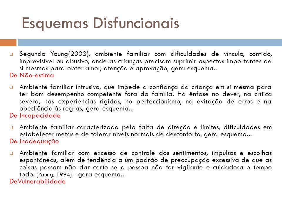 Esquemas Disfuncionais Segundo Young(2003), ambiente familiar com dificuldades de vínculo, contido, imprevisível ou abusivo, onde as crianças precisam