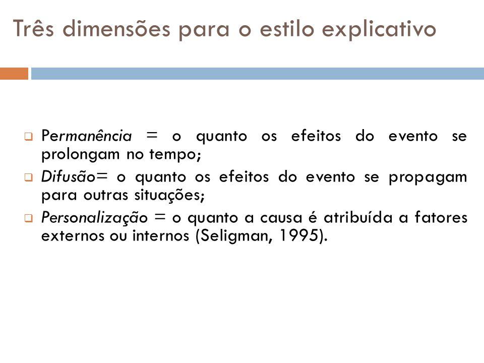 Três dimensões para o estilo explicativo Permanência = o quanto os efeitos do evento se prolongam no tempo; Difusão= o quanto os efeitos do evento se