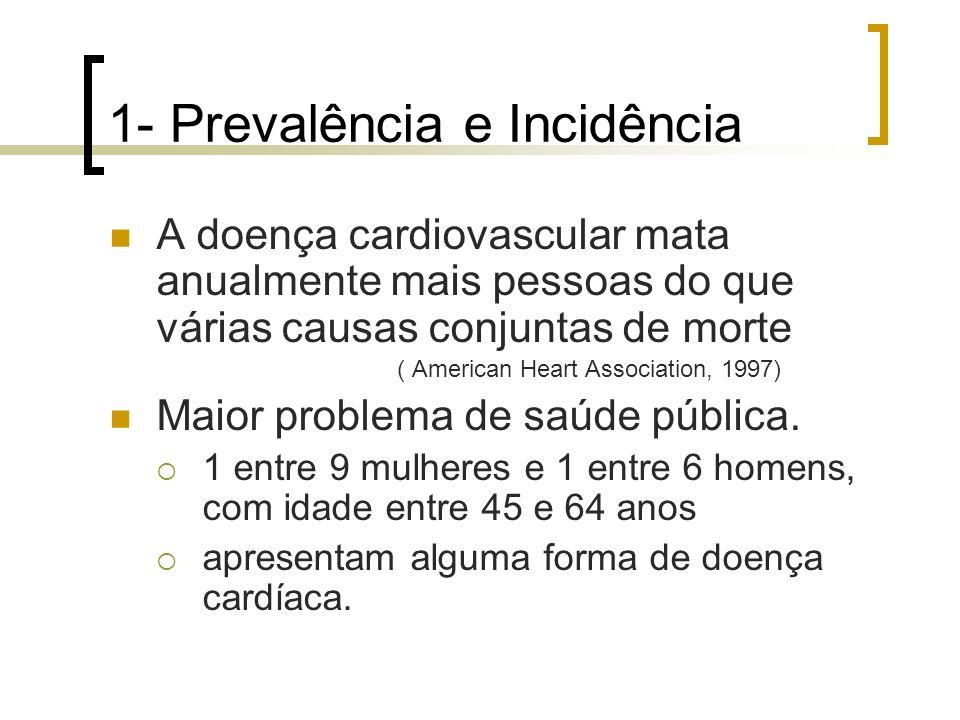 1- Prevalência e Incidência A doença cardiovascular mata anualmente mais pessoas do que várias causas conjuntas de morte ( American Heart Association,