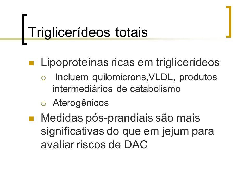 Triglicerídeos totais Lipoproteínas ricas em triglicerídeos Incluem quilomicrons,VLDL, produtos intermediários de catabolismo Aterogênicos Medidas pós